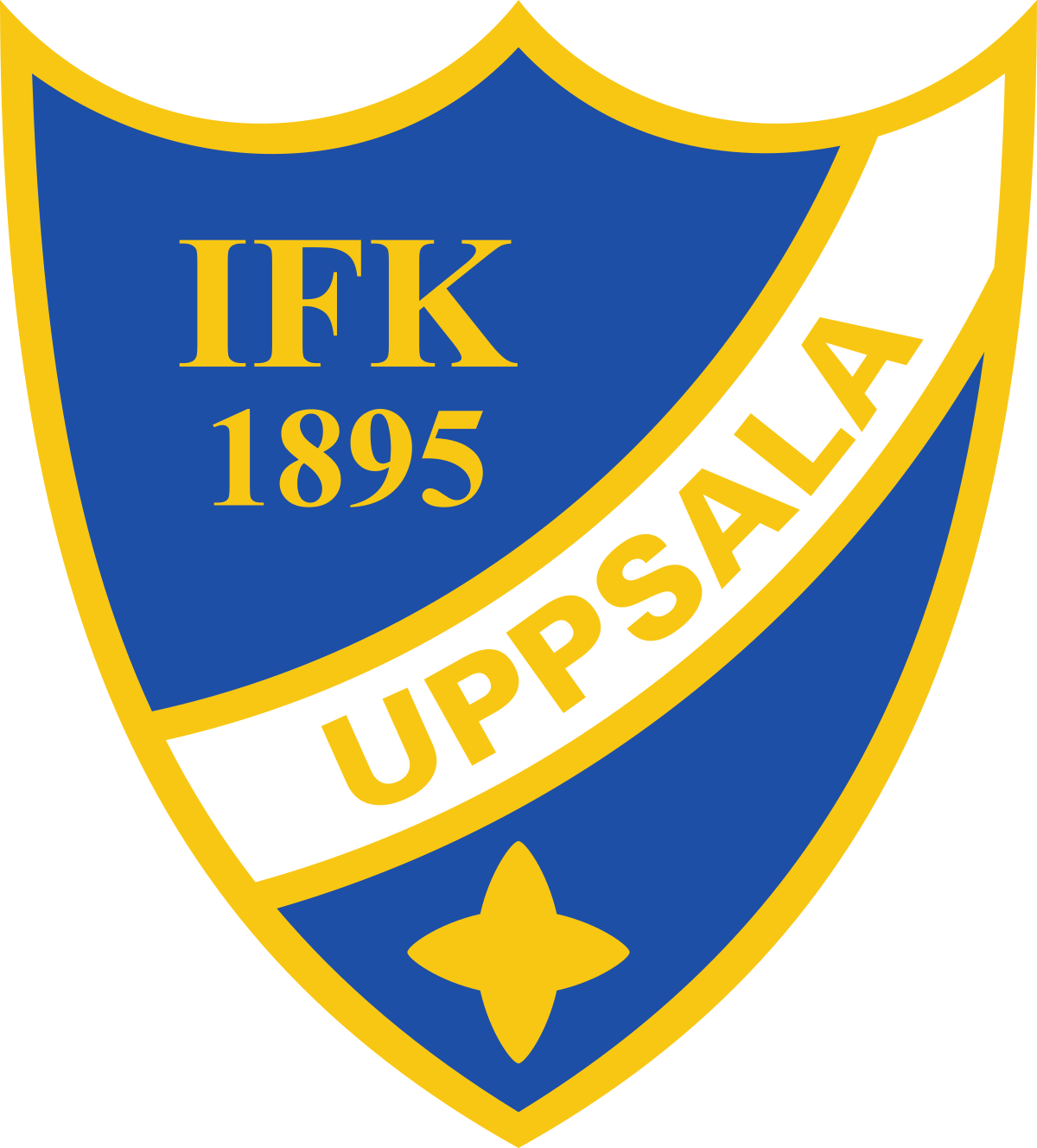 IFK Uppsala
